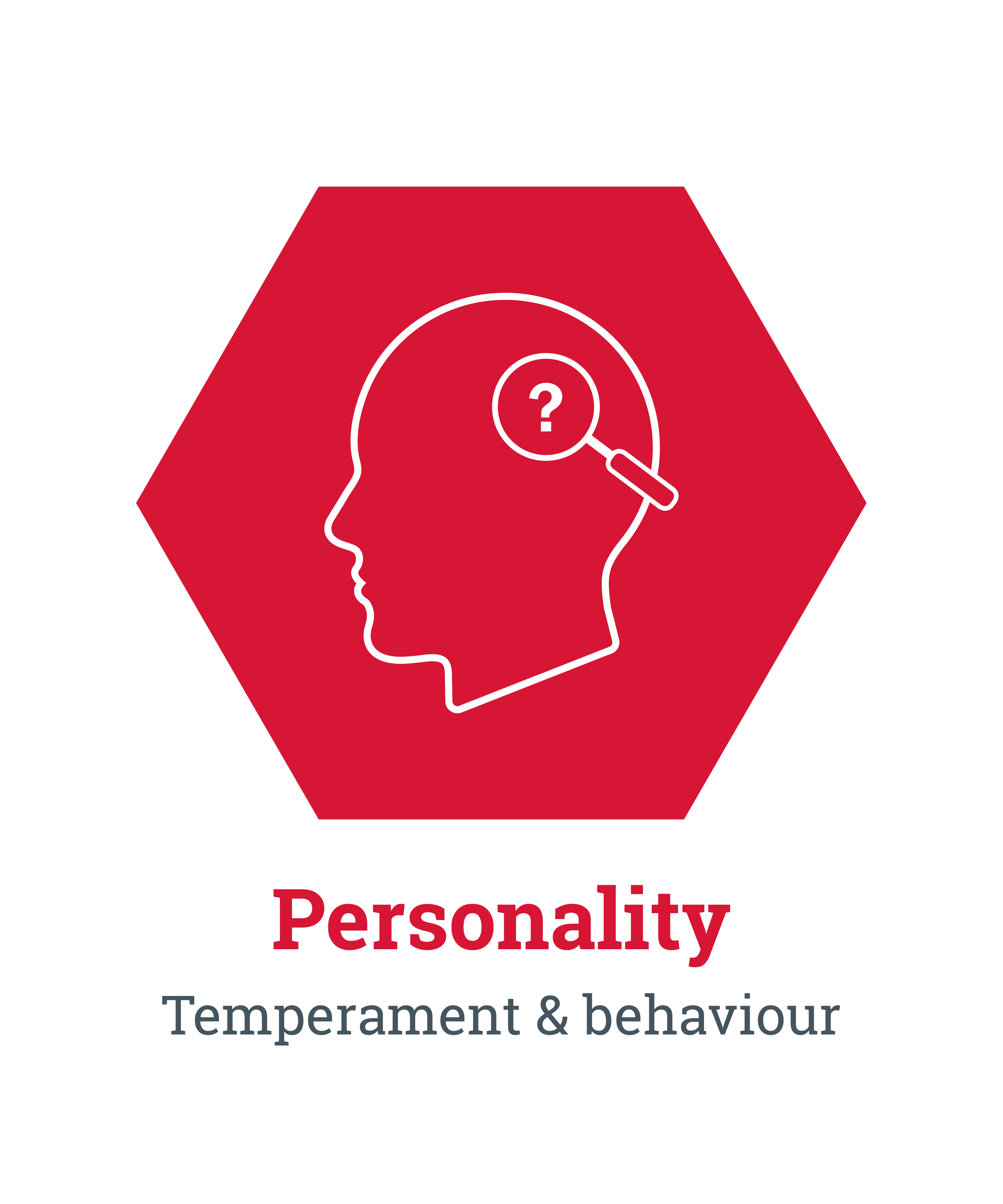 Personality. Temperament & behaviour